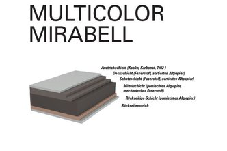 Multicolor Mirabell, GD2